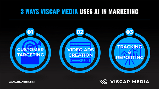 3 Ways Viscap Media Use AI In Marketing and Video Ads