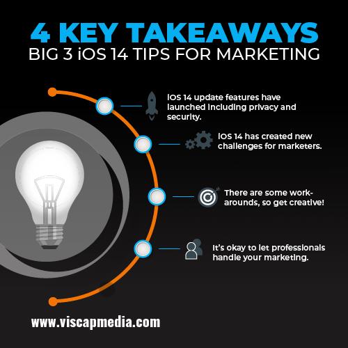 4 Key Takeaways for Big 3 iOS 14 Tips For Marketing