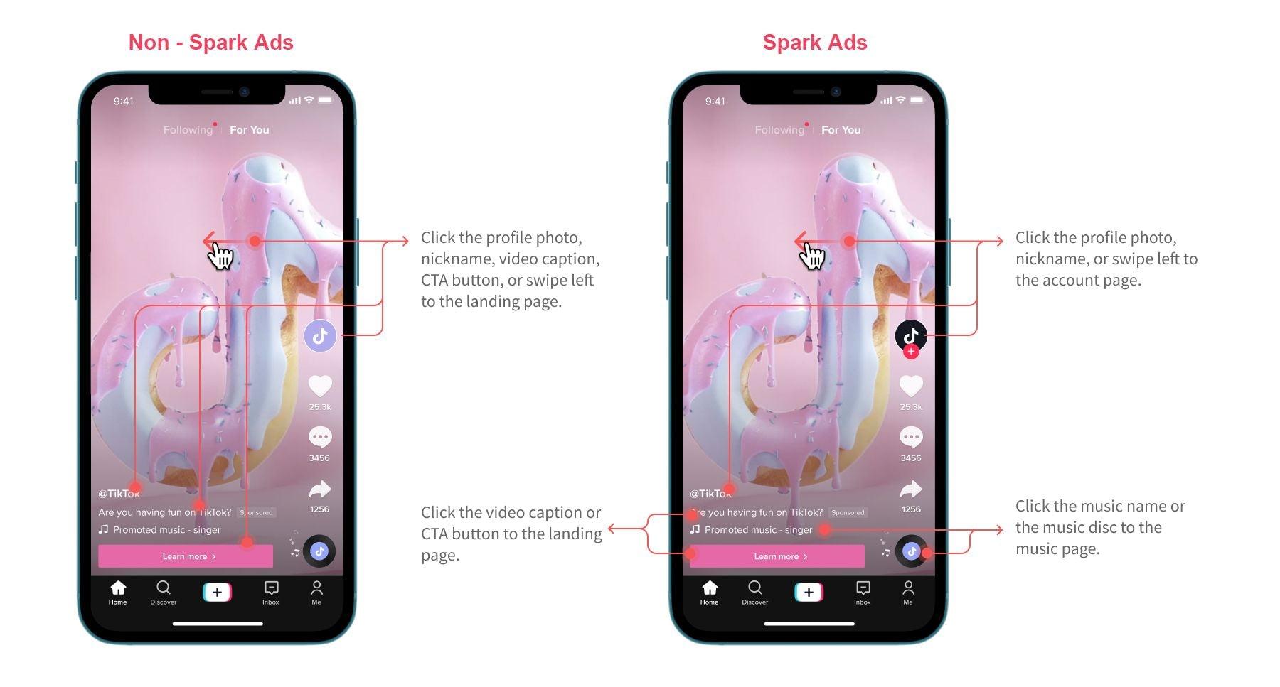 Advertising On TikTok Campaign Spark Ads Screenshot